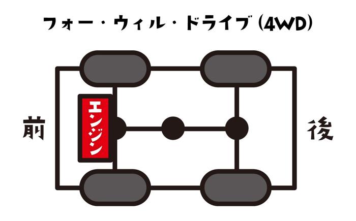 4wd-min