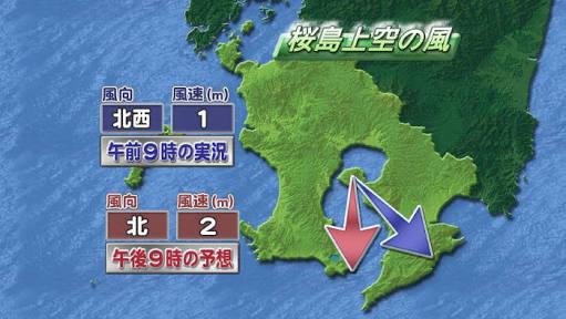 桜島からの風向き